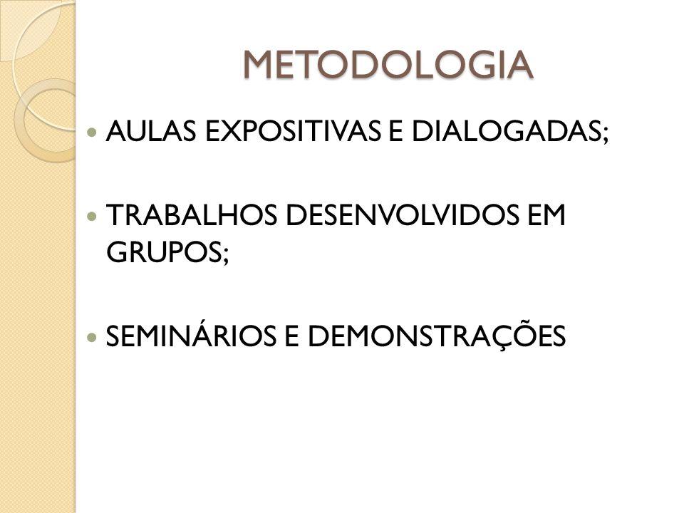 METODOLOGIA AULAS EXPOSITIVAS E DIALOGADAS;