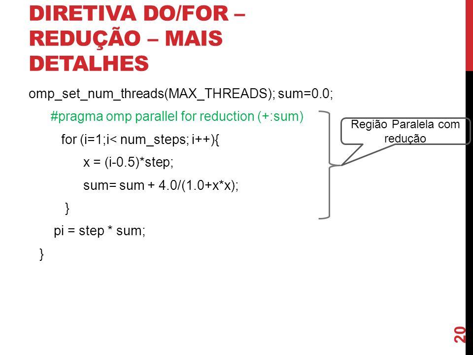 Diretiva DO/for – Redução – mais detalhes