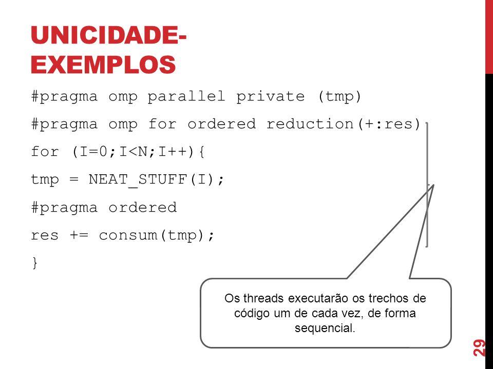 Unicidade- Exemplos
