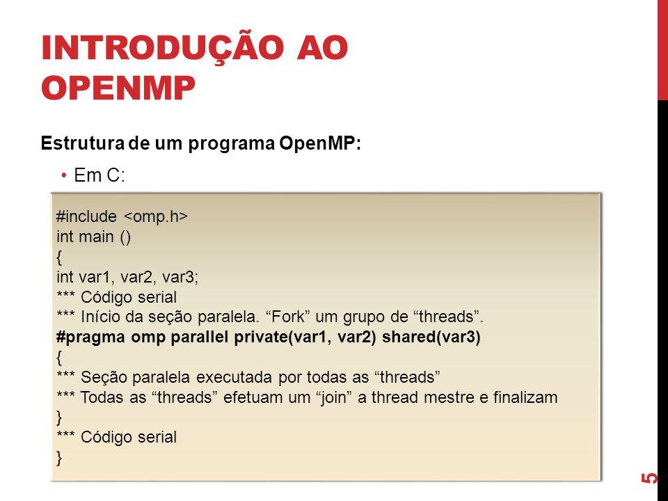 Introdução ao OpenMP Estrutura de um programa OpenMP: Em C: