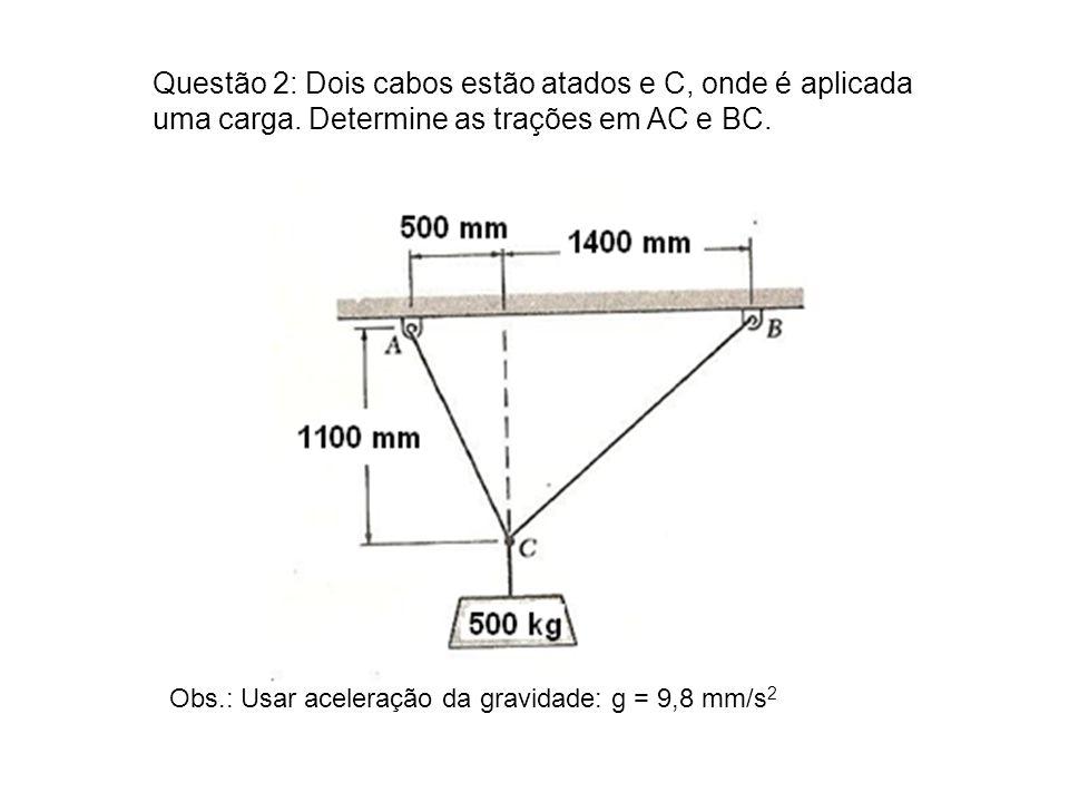 Questão 2: Dois cabos estão atados e C, onde é aplicada uma carga