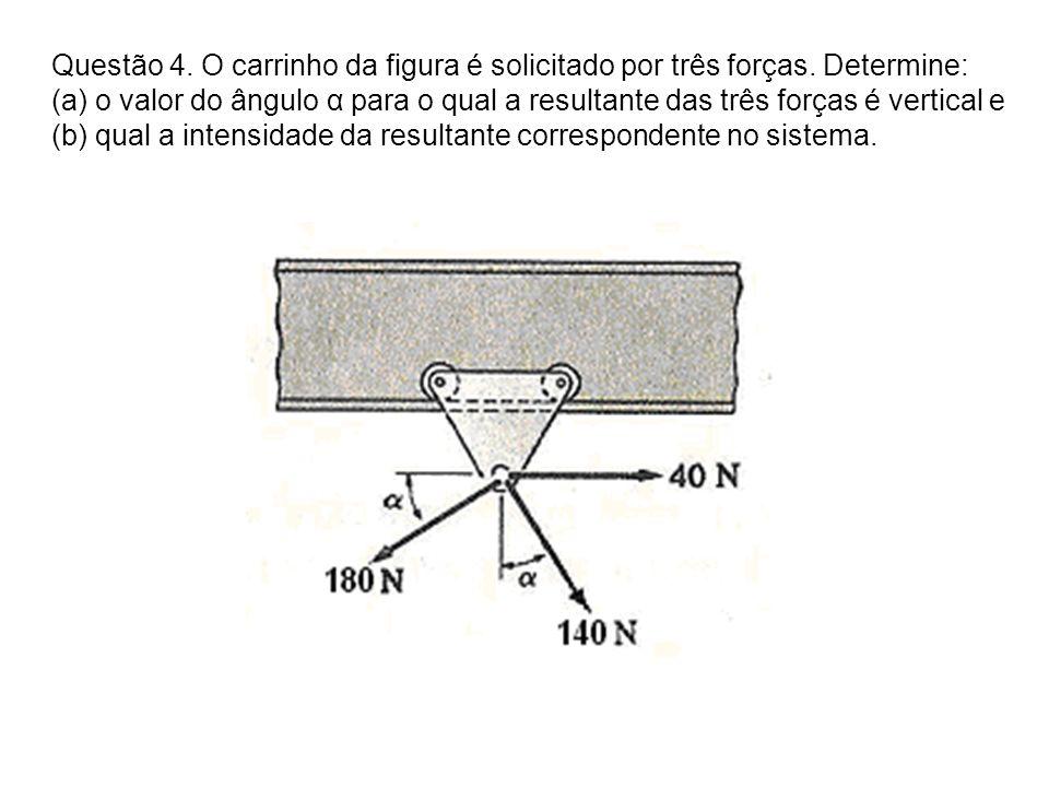 Questão 4. O carrinho da figura é solicitado por três forças