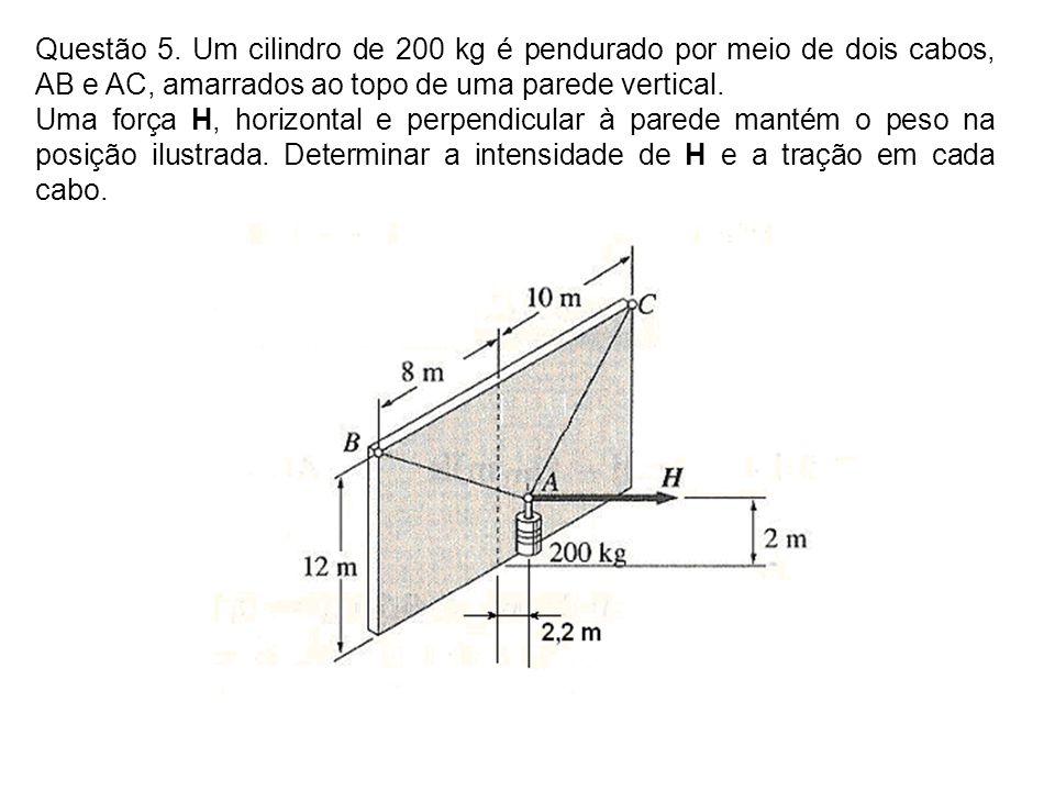 Questão 5. Um cilindro de 200 kg é pendurado por meio de dois cabos, AB e AC, amarrados ao topo de uma parede vertical.
