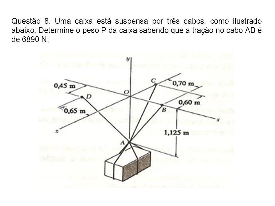 Questão 8. Uma caixa está suspensa por três cabos, como ilustrado abaixo.