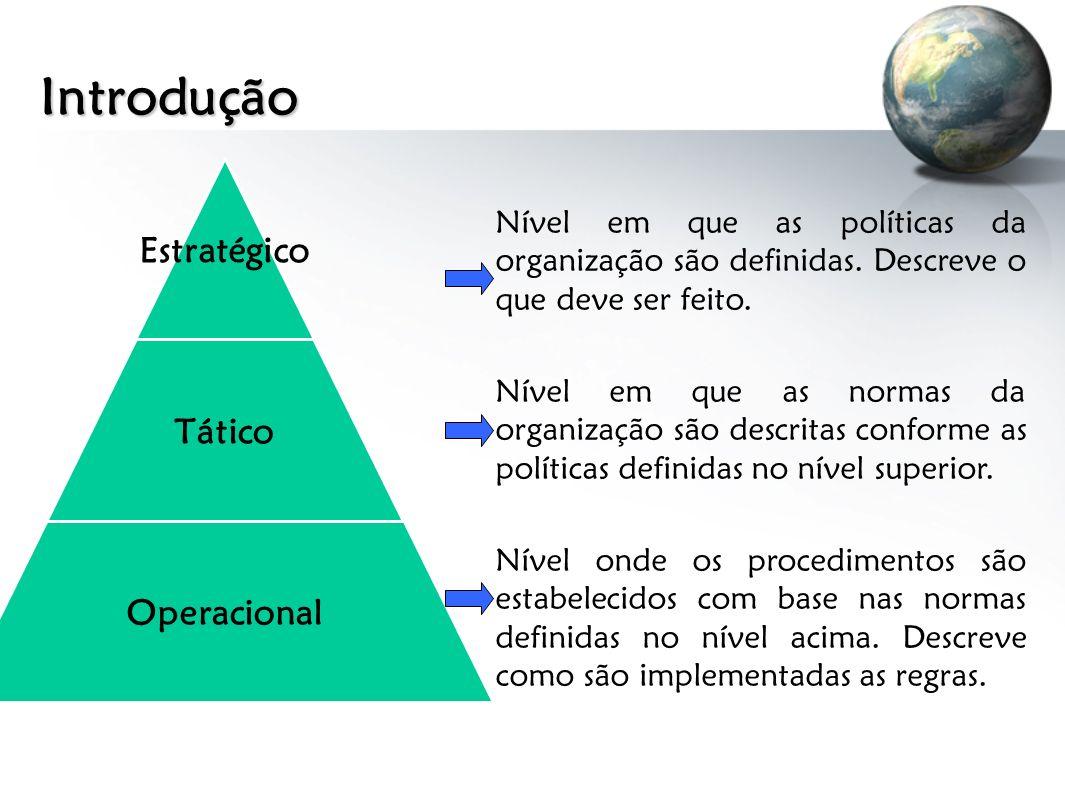 Introdução Nível em que as políticas da organização são definidas. Descreve o que deve ser feito.