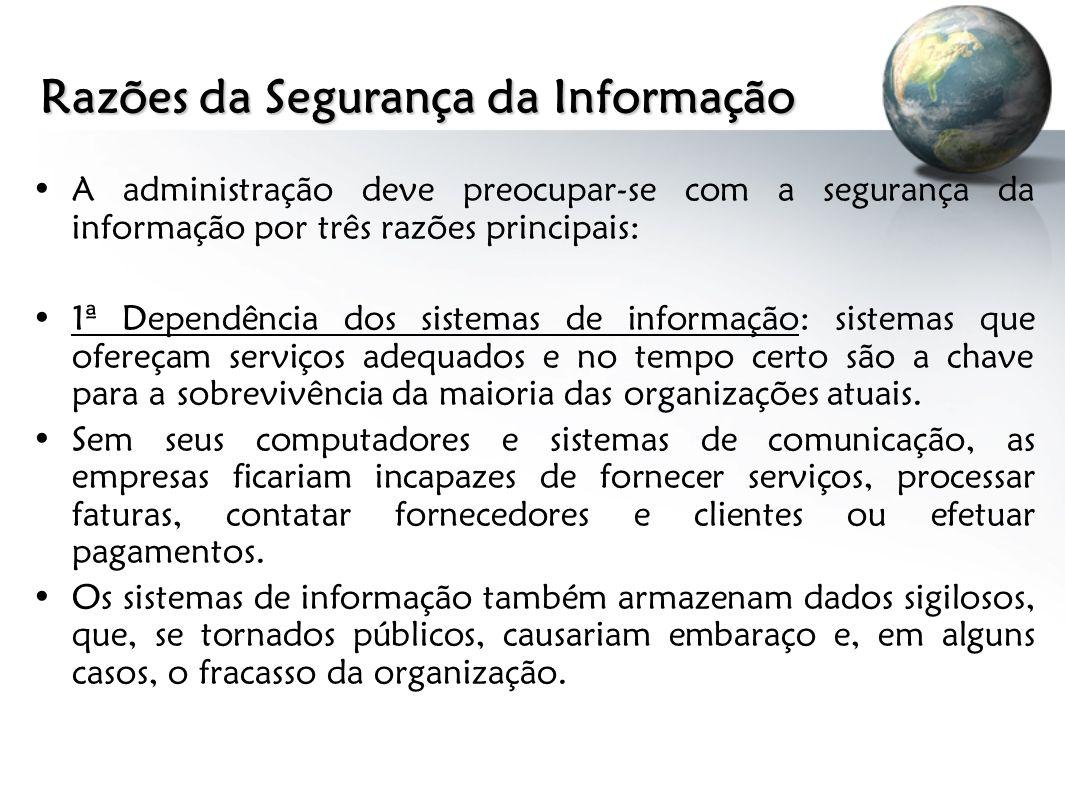 Razões da Segurança da Informação