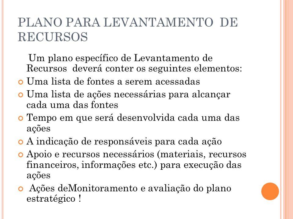 PLANO PARA LEVANTAMENTO DE RECURSOS