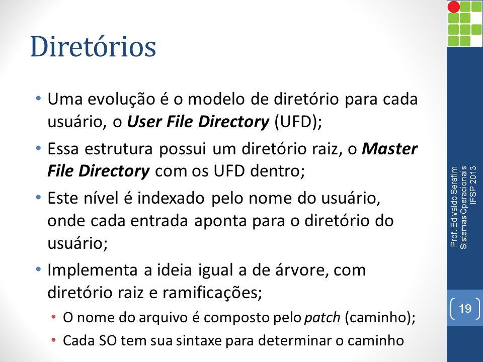 Diretórios Uma evolução é o modelo de diretório para cada usuário, o User File Directory (UFD);