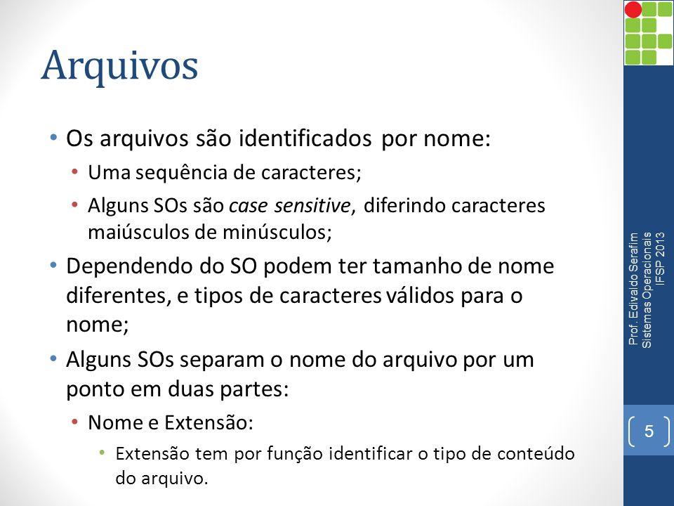 Arquivos Os arquivos são identificados por nome: