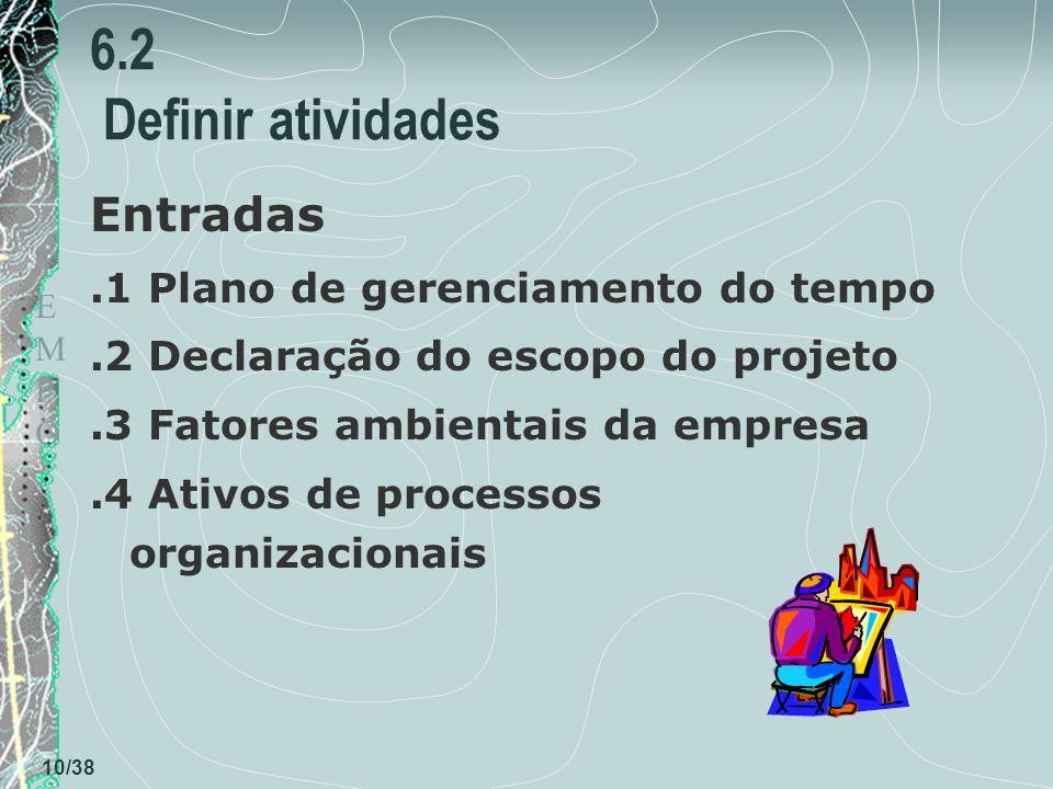 6.2 Definir atividades Entradas .1 Plano de gerenciamento do tempo