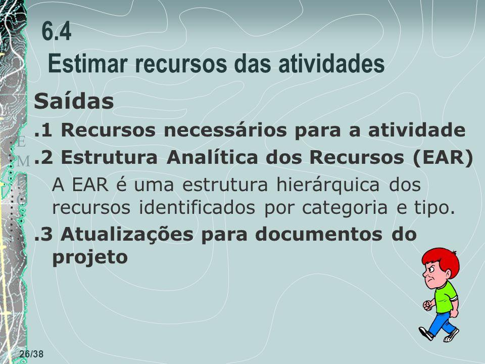 6.4 Estimar recursos das atividades