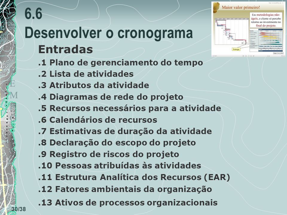 6.6 Desenvolver o cronograma