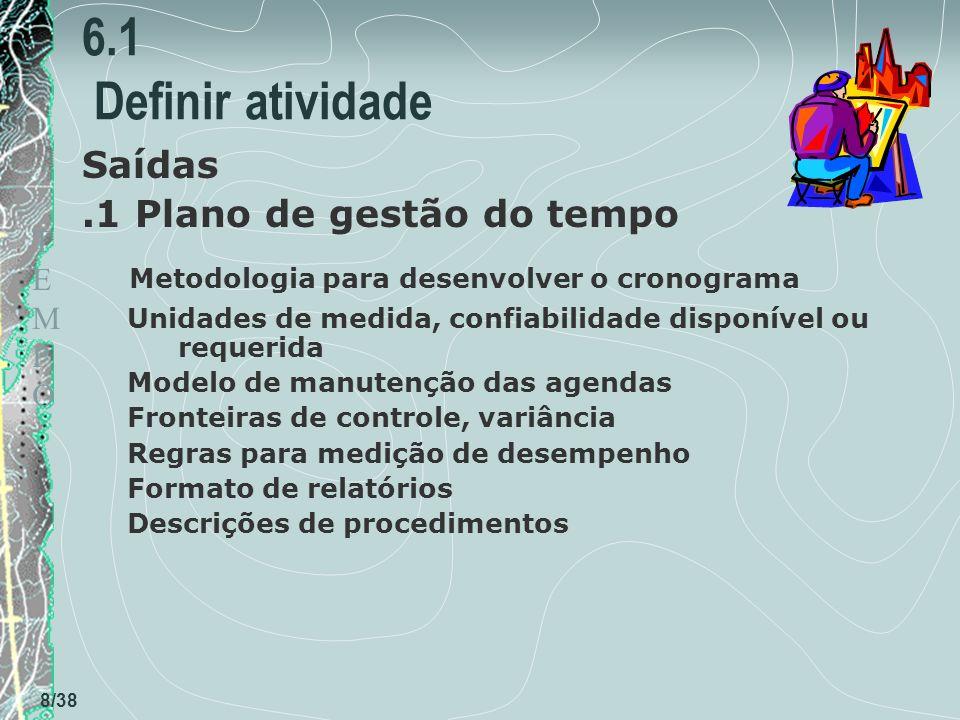 6.1 Definir atividade Metodologia para desenvolver o cronograma Saídas