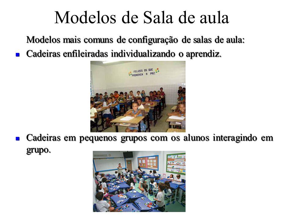 Modelos de Sala de aula Modelos mais comuns de configuração de salas de aula: Cadeiras enfileiradas individualizando o aprendiz.