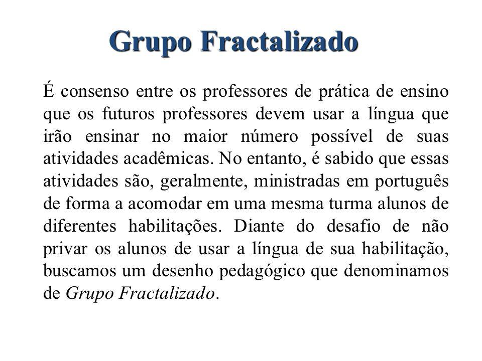 Grupo Fractalizado