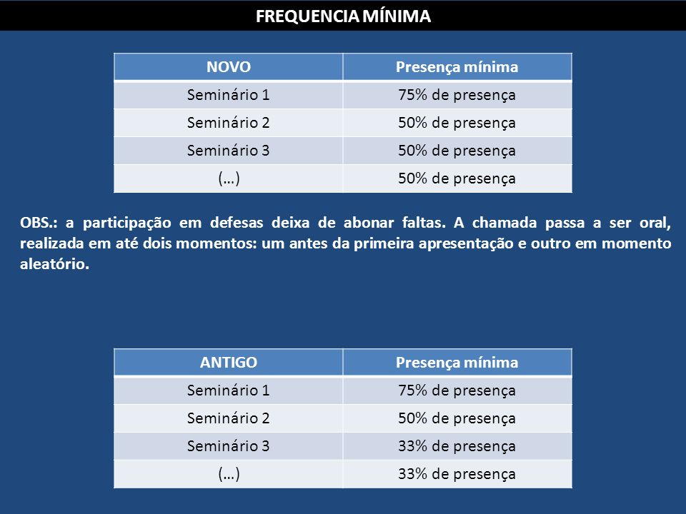FREQUENCIA MÍNIMA NOVO Presença mínima Seminário 1 75% de presença