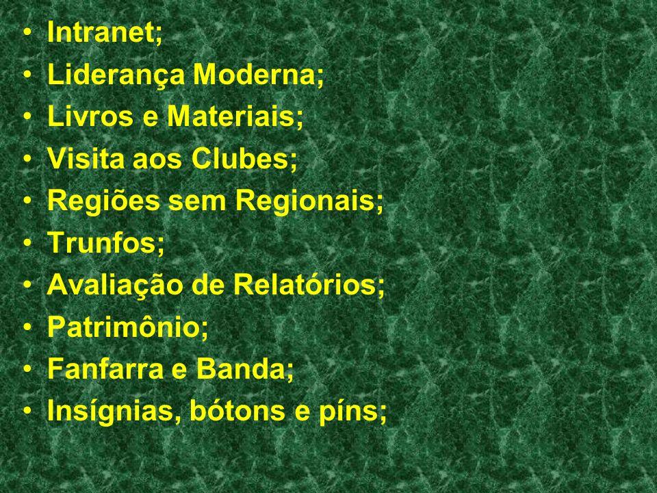 Intranet; Liderança Moderna; Livros e Materiais; Visita aos Clubes; Regiões sem Regionais; Trunfos;