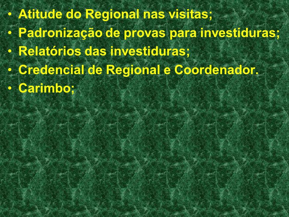 Atitude do Regional nas visitas;