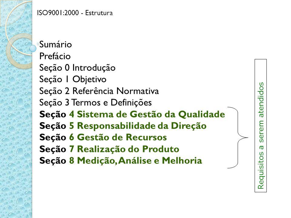 Seção 2 Referência Normativa Seção 3 Termos e Definições