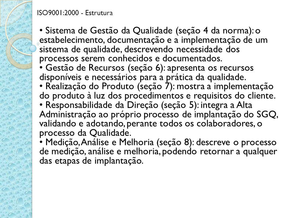 ISO9001:2000 - Estrutura