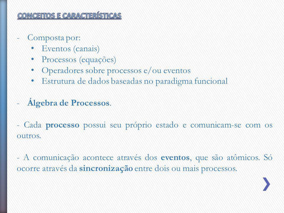 Operadores sobre processos e/ou eventos