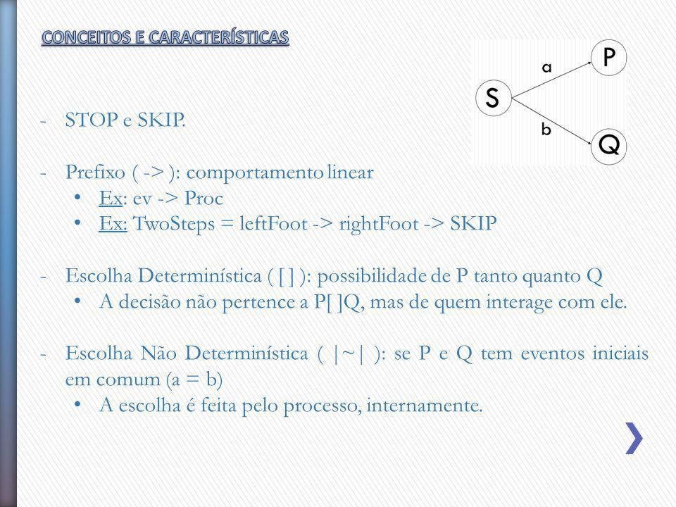 Prefixo ( -> ): comportamento linear Ex: ev -> Proc