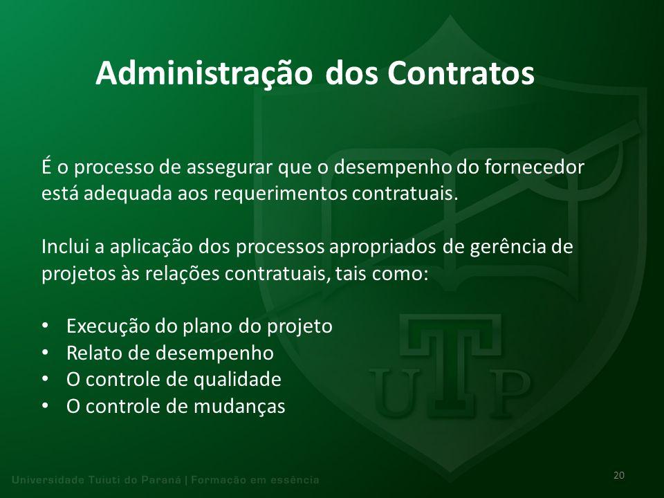Administração dos Contratos