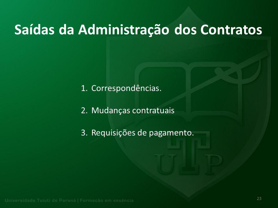 Saídas da Administração dos Contratos