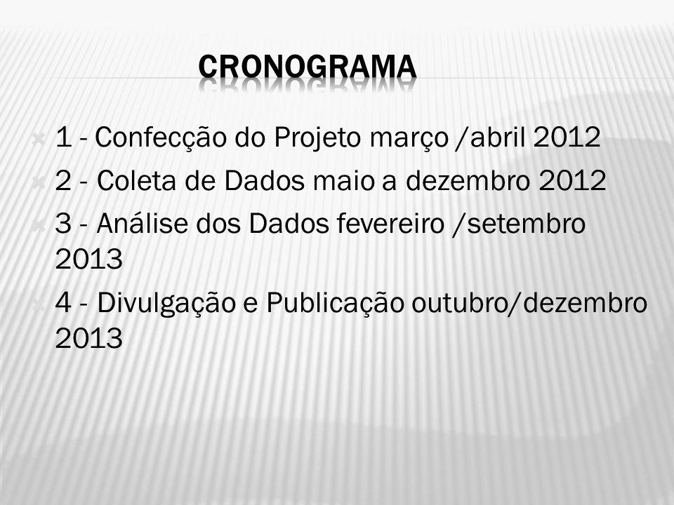 CRONOGRAMA 1 - Confecção do Projeto março /abril 2012