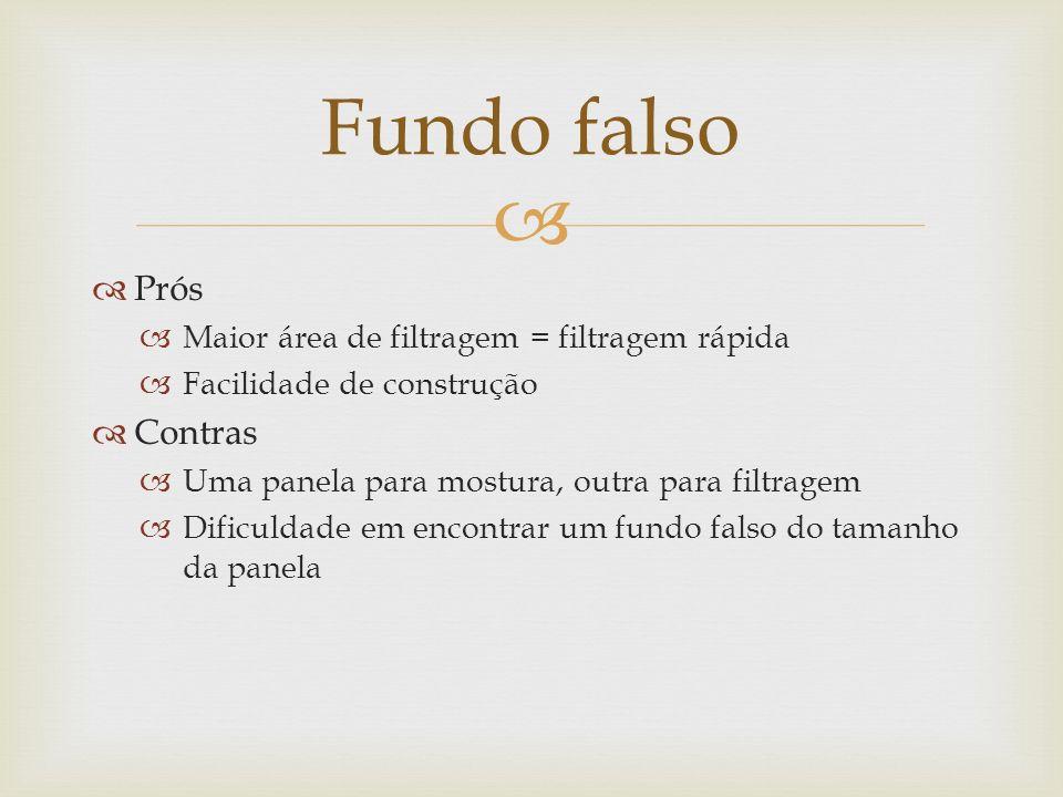 Fundo falso Prós Contras Maior área de filtragem = filtragem rápida