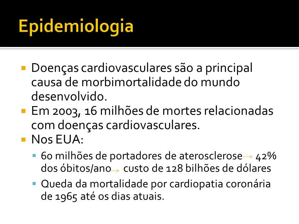 Epidemiologia Doenças cardiovasculares são a principal causa de morbimortalidade do mundo desenvolvido.