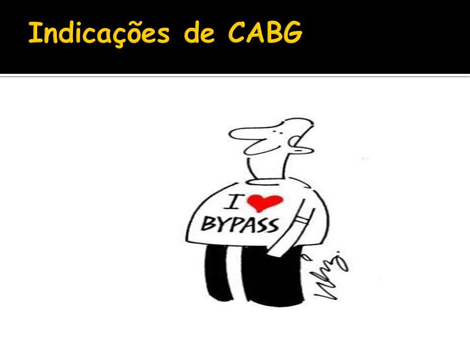 Indicações de CABG