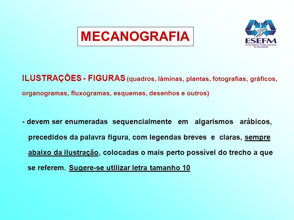 MECANOGRAFIA ILUSTRAÇÕES - FIGURAS (quadros, lâminas, plantas, fotografias, gráficos, organogramas, fluxogramas, esquemas, desenhos e outros)