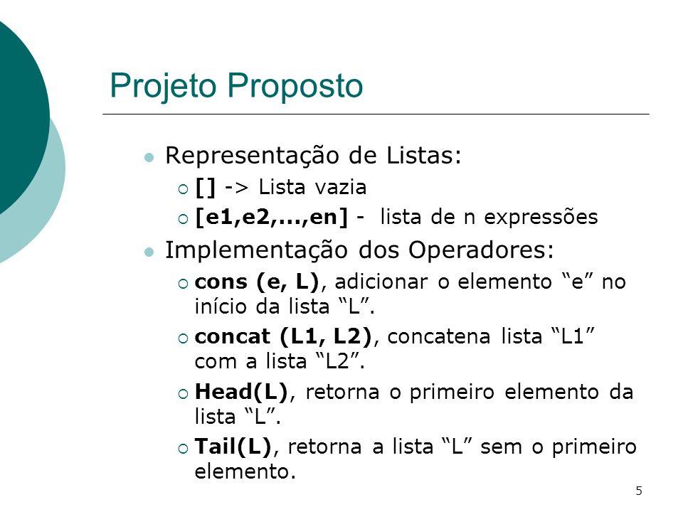 Projeto Proposto Representação de Listas: