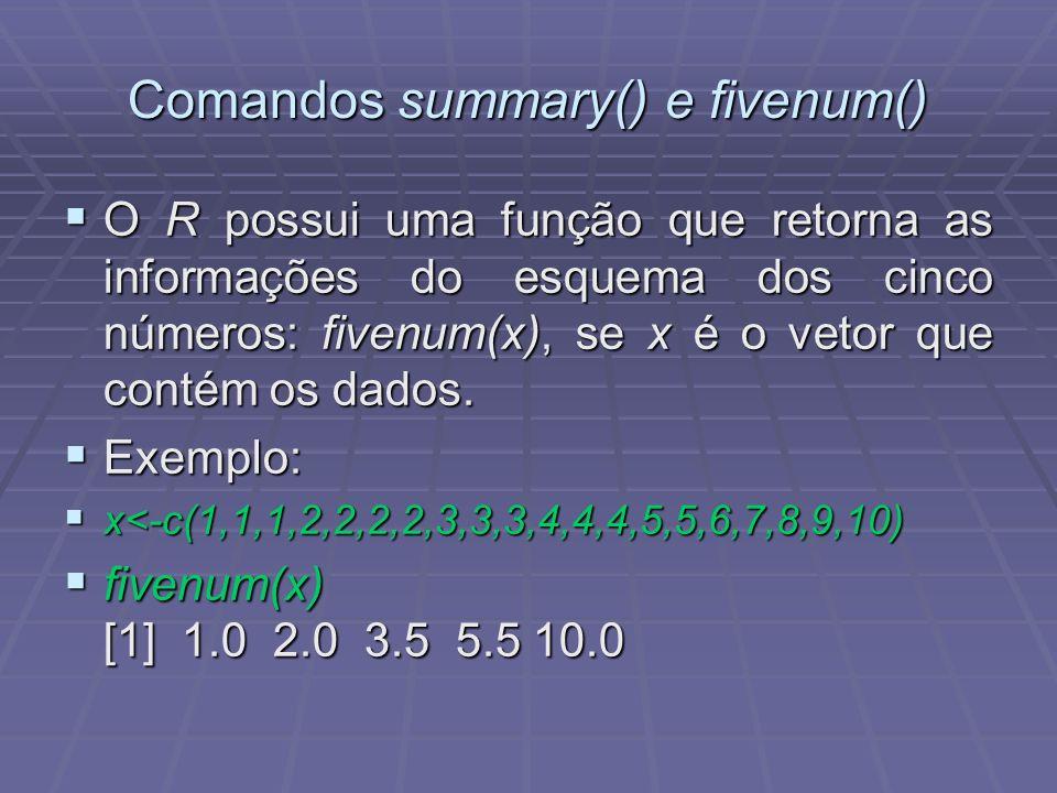 Comandos summary() e fivenum()