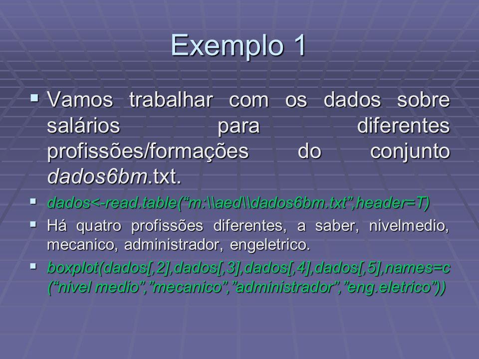 Exemplo 1 Vamos trabalhar com os dados sobre salários para diferentes profissões/formações do conjunto dados6bm.txt.
