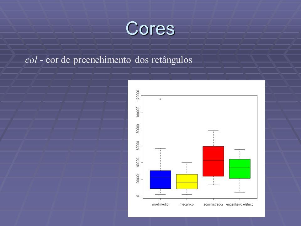 Cores col - cor de preenchimento dos retângulos