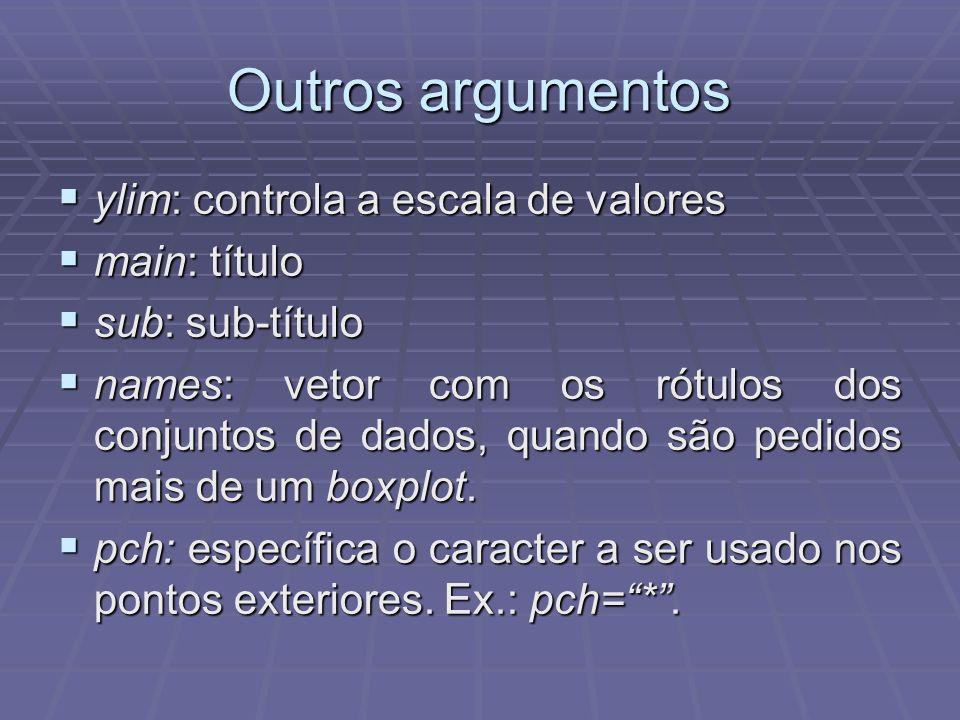 Outros argumentos ylim: controla a escala de valores main: título