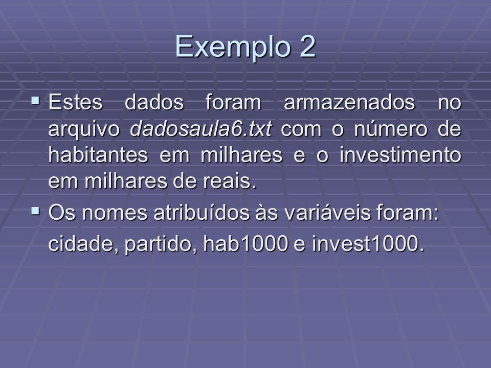 Exemplo 2 Estes dados foram armazenados no arquivo dadosaula6.txt com o número de habitantes em milhares e o investimento em milhares de reais.
