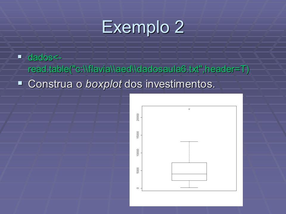 Exemplo 2 Construa o boxplot dos investimentos.