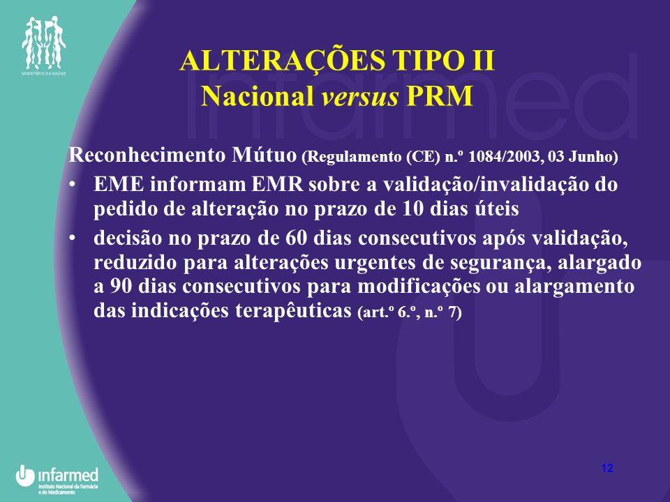 ALTERAÇÕES TIPO II Nacional versus PRM