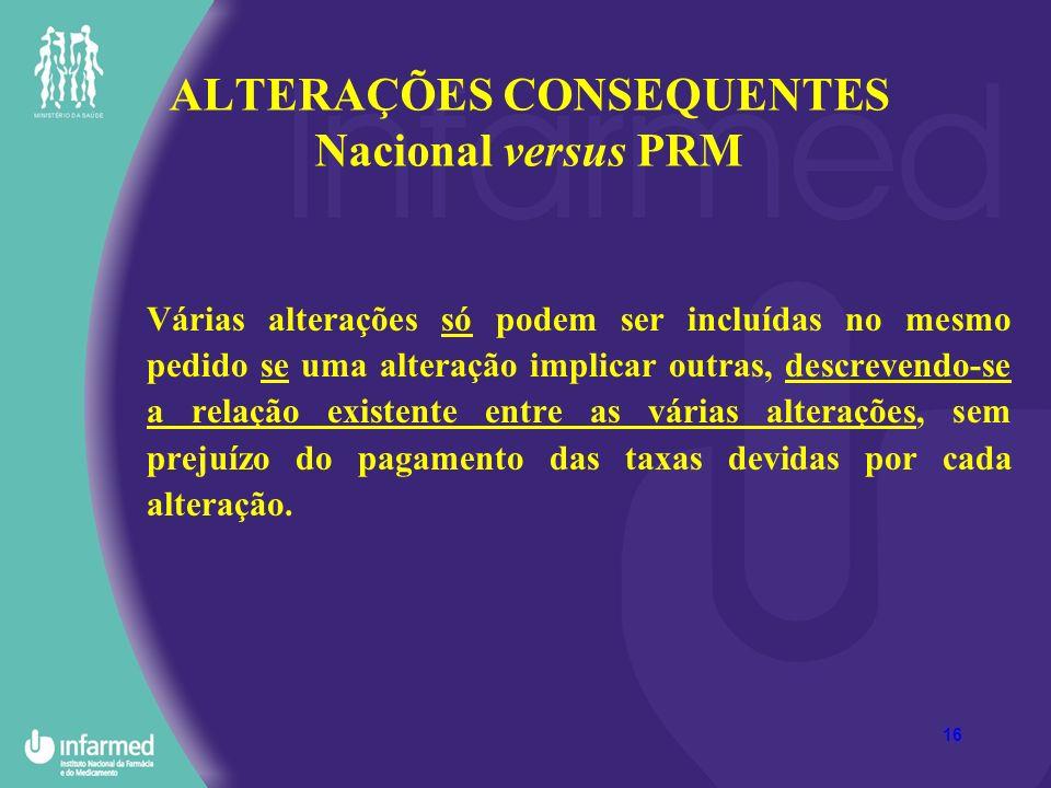 ALTERAÇÕES CONSEQUENTES Nacional versus PRM