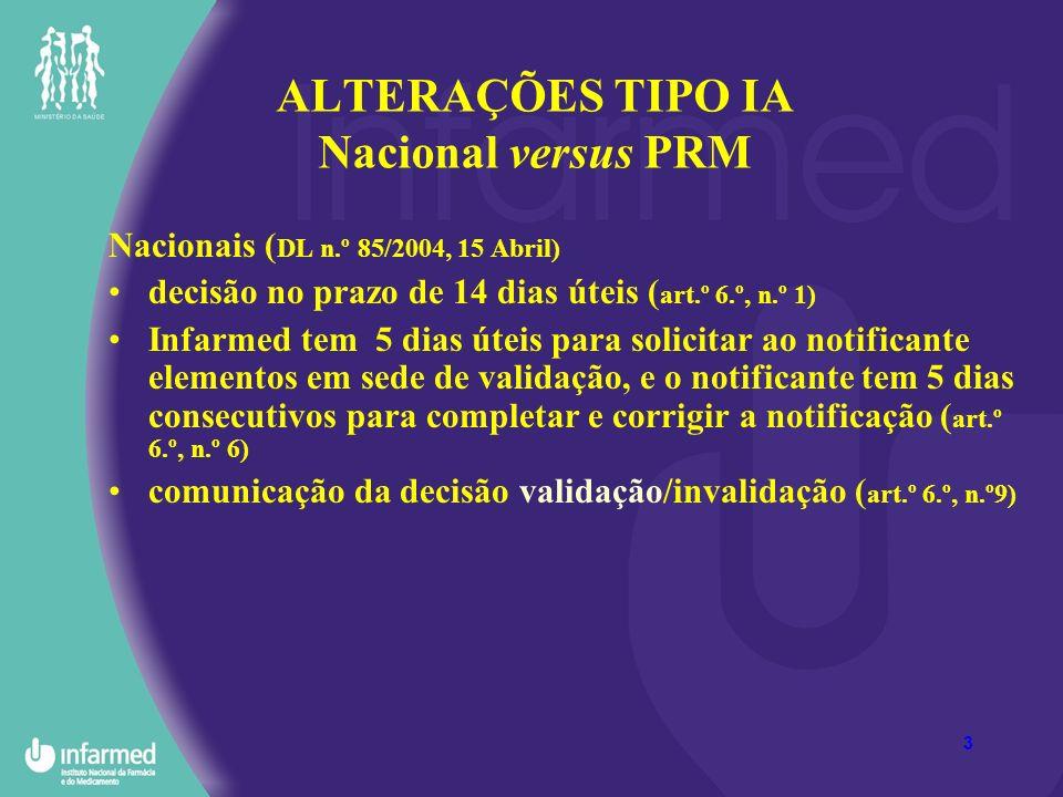 ALTERAÇÕES TIPO IA Nacional versus PRM