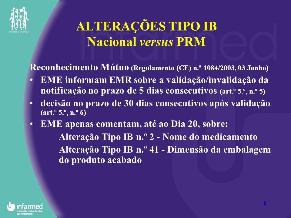 ALTERAÇÕES TIPO IB Nacional versus PRM
