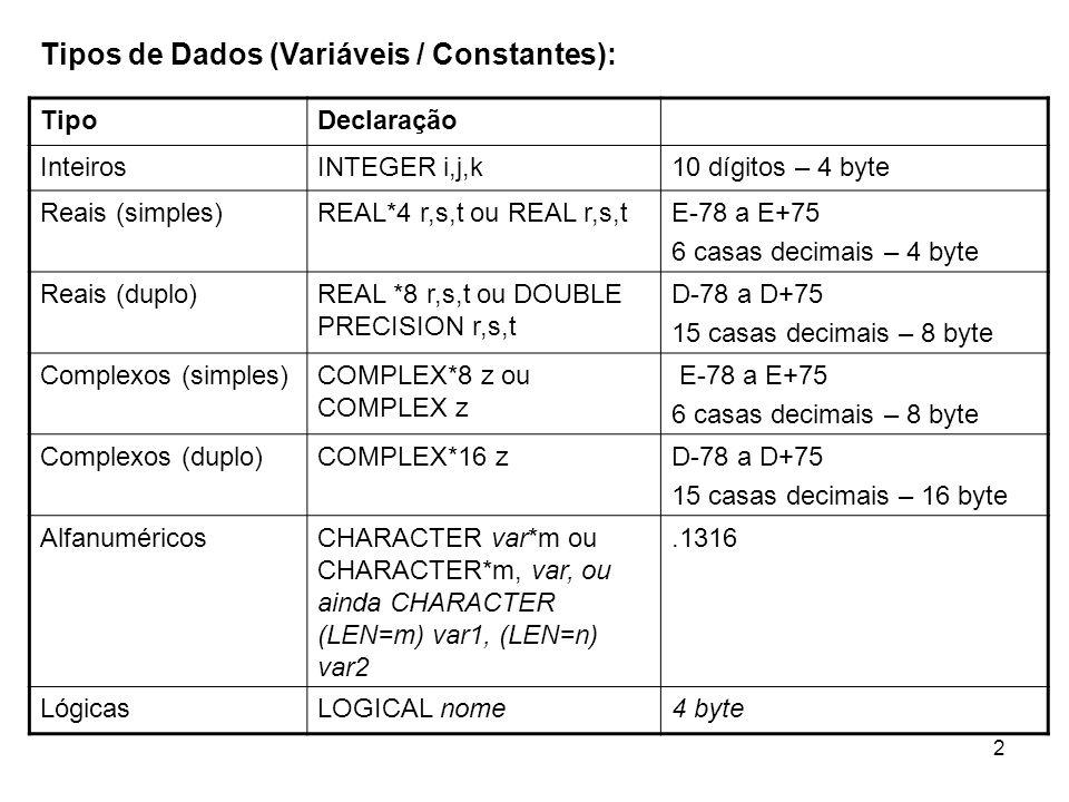 Tipos de Dados (Variáveis / Constantes):