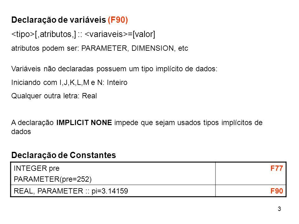 Declaração de variáveis (F90)