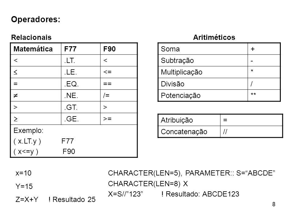 Operadores: Relacionais Aritiméticos Matemática F77 F90 < .LT. 