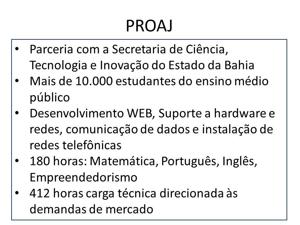 PROAJ Parceria com a Secretaria de Ciência, Tecnologia e Inovação do Estado da Bahia. Mais de 10.000 estudantes do ensino médio público.