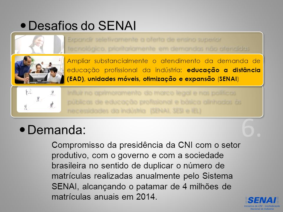 6. Desafios do SENAI Demanda: