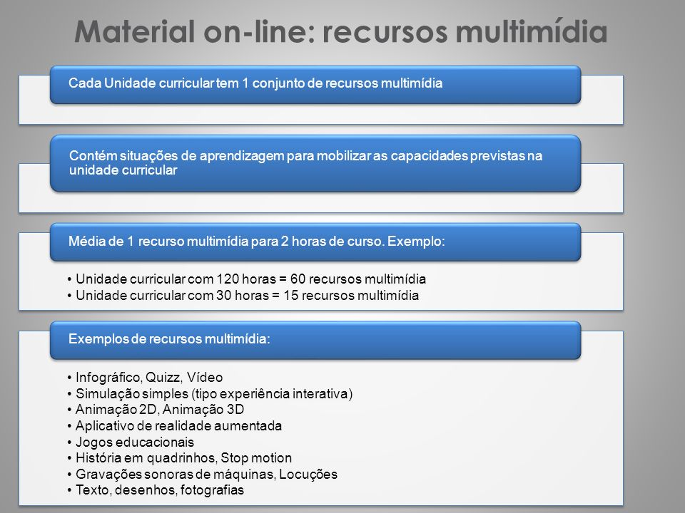 Material on-line: recursos multimídia